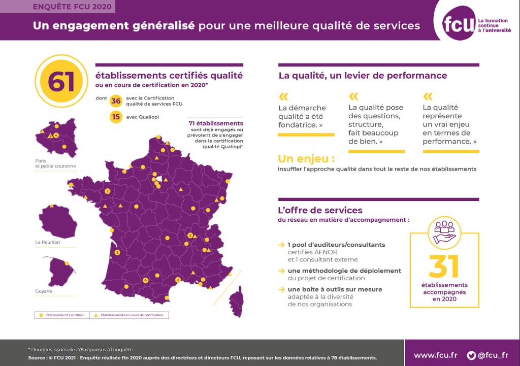 FCU - Un engagement généralisé pour une meilleur qualité de services